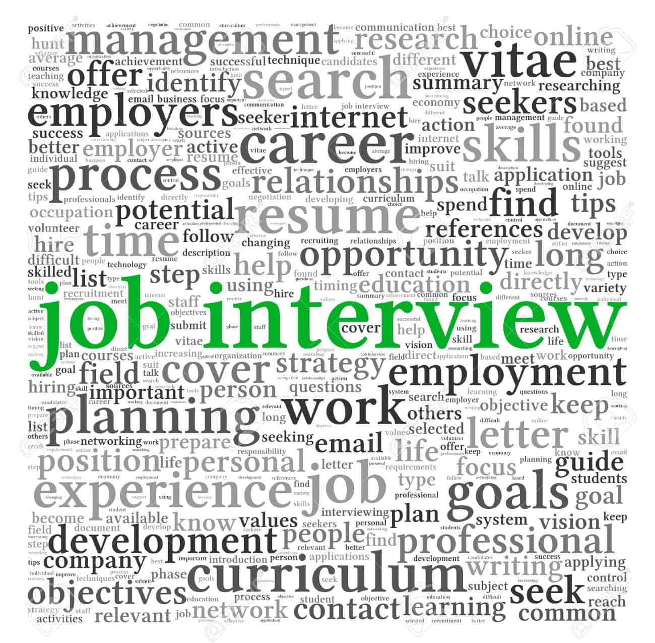 job interview 4 Tips to Improve Your Interview Skills